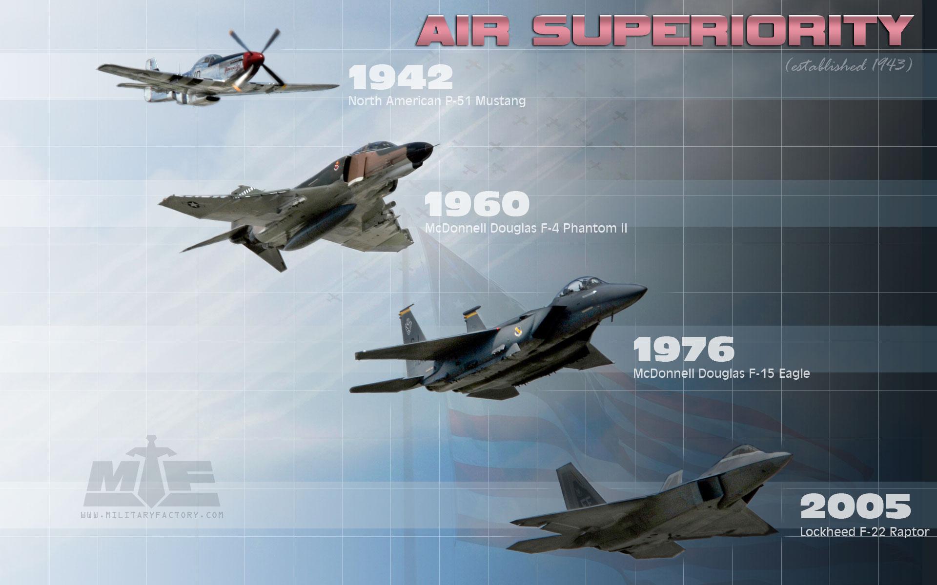 самолет, военный, график, F-22 Raptor, F - 4 Phantom II, F-15 ...