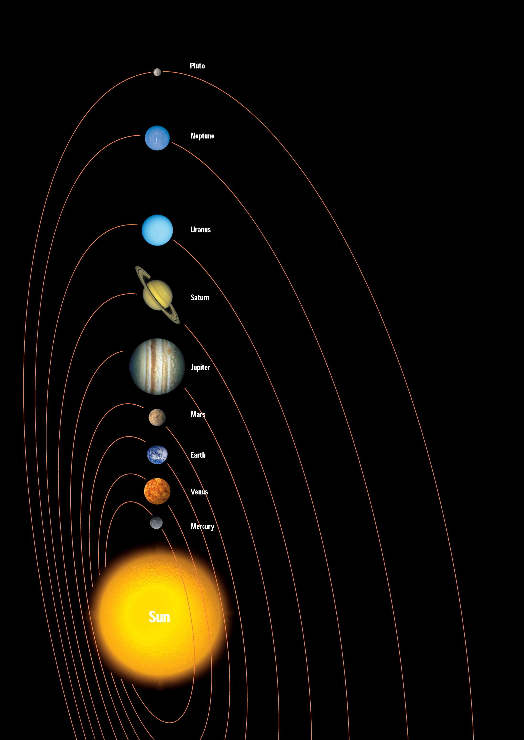 real pictures of the solar system - HD 2198×3102