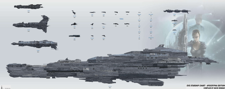 корабли в eve online